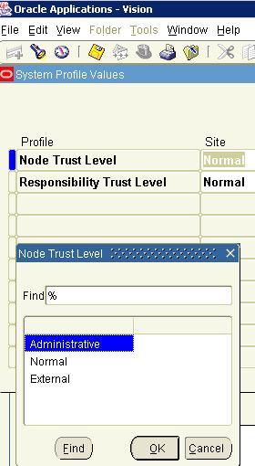 Node Trust Level