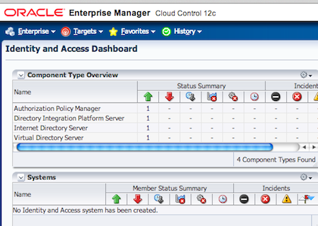 OEM 12c to Monitor Identity and Access Management : You are not yet