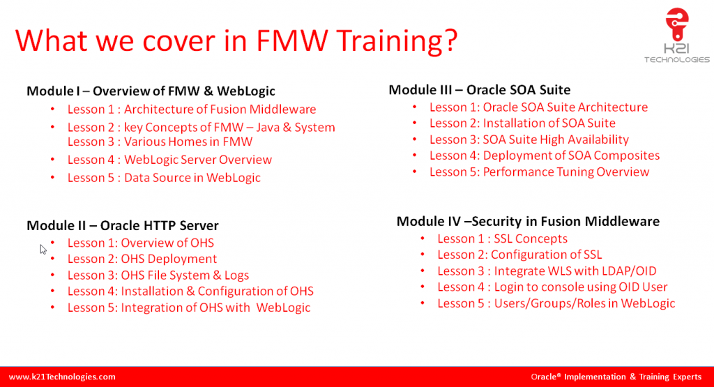 FMW Course content 1